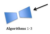 vertical-algorithms1-3